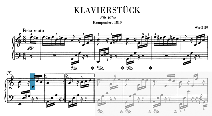 Beethoven Fr Elise Woo 59 Do You Strike The Right Note Henle Blog