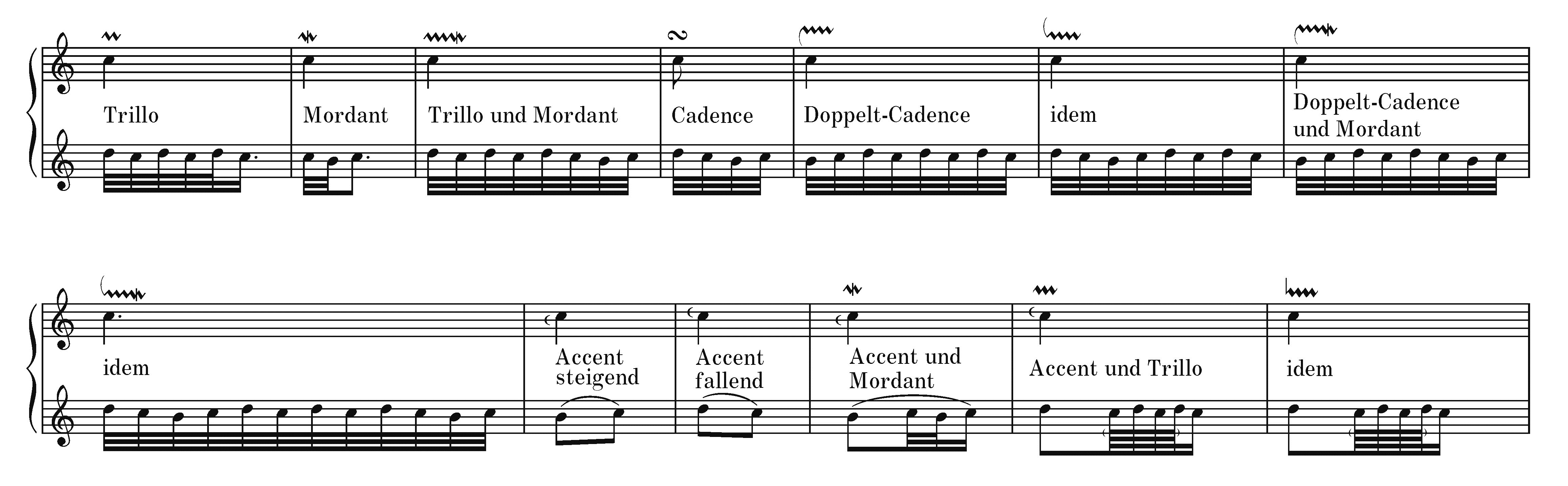 About the difficulties of notating ornamentation the riddle of a johann sebastian bach clavierbchlein table of ornamentation biocorpaavc Gallery