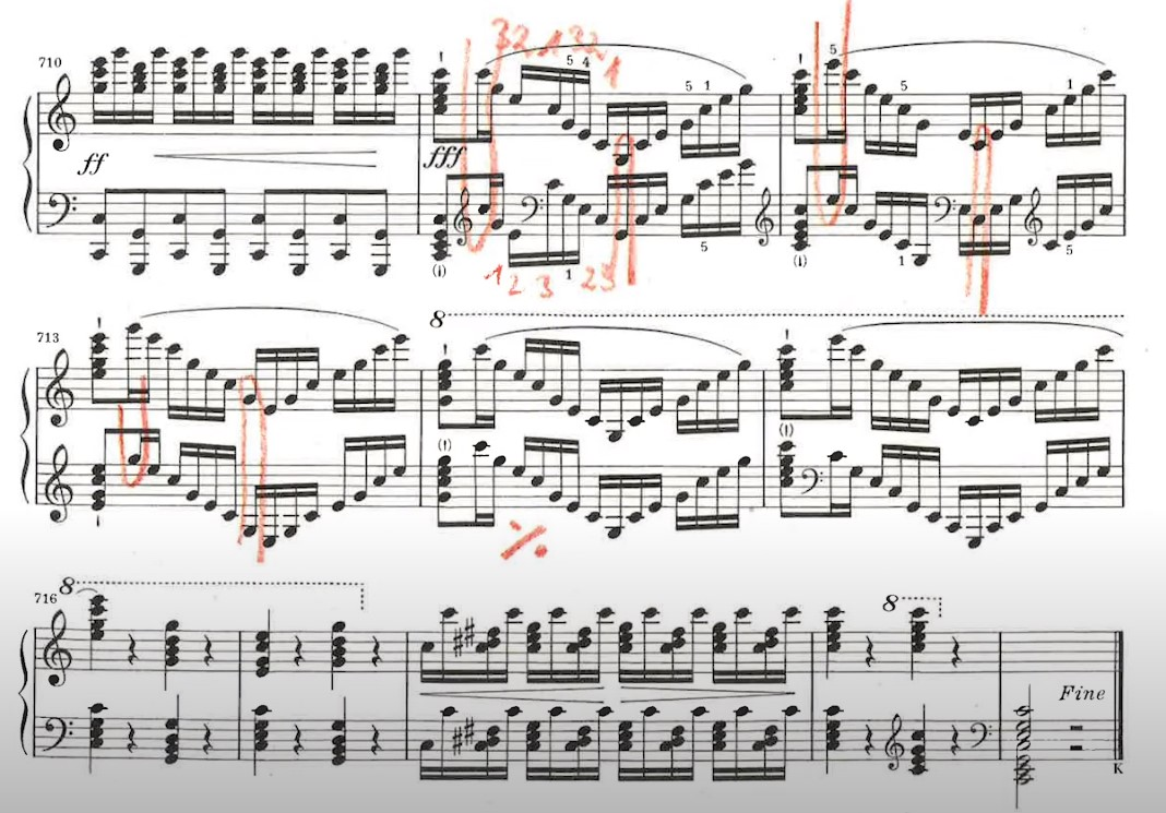 Schubert S Wanderer Fantasy And The Challenges Of An Urtext Edition Henle Blog